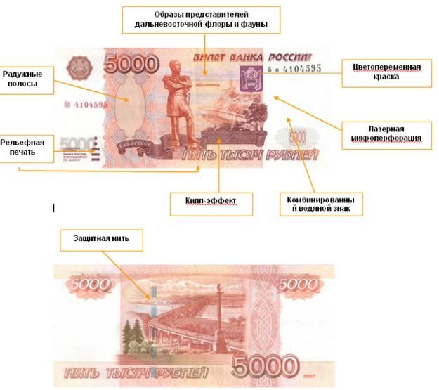 Фальшивая купюра 5000 рублей