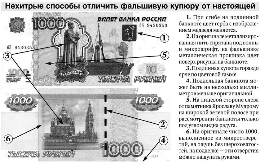 Фальшивая купюра 1000 рублей